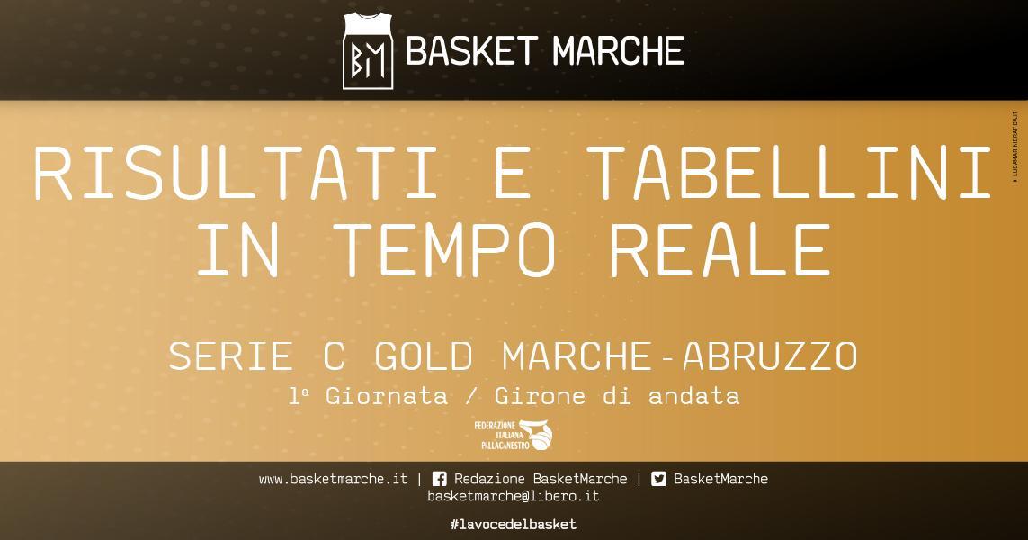 https://www.scorebasket.it/immagini_news/13-03-2021/1615658613-157-.jpg